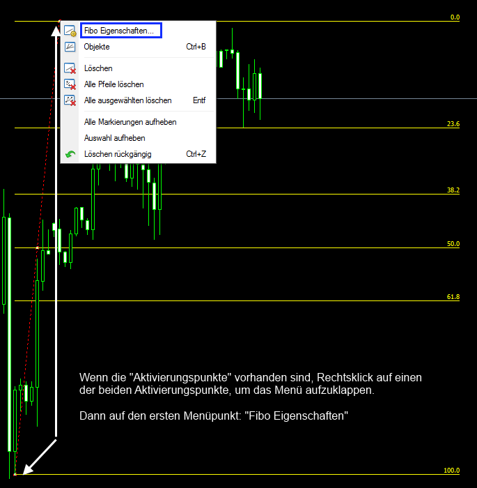 MT4_fehlendes_retracement_fehlende_kursmarken_3