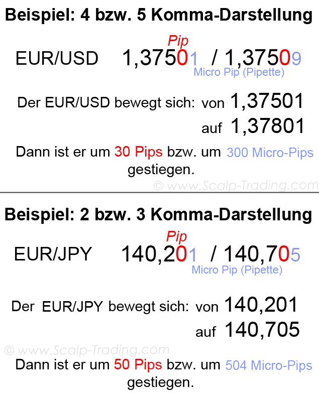 How much is the forex market worth