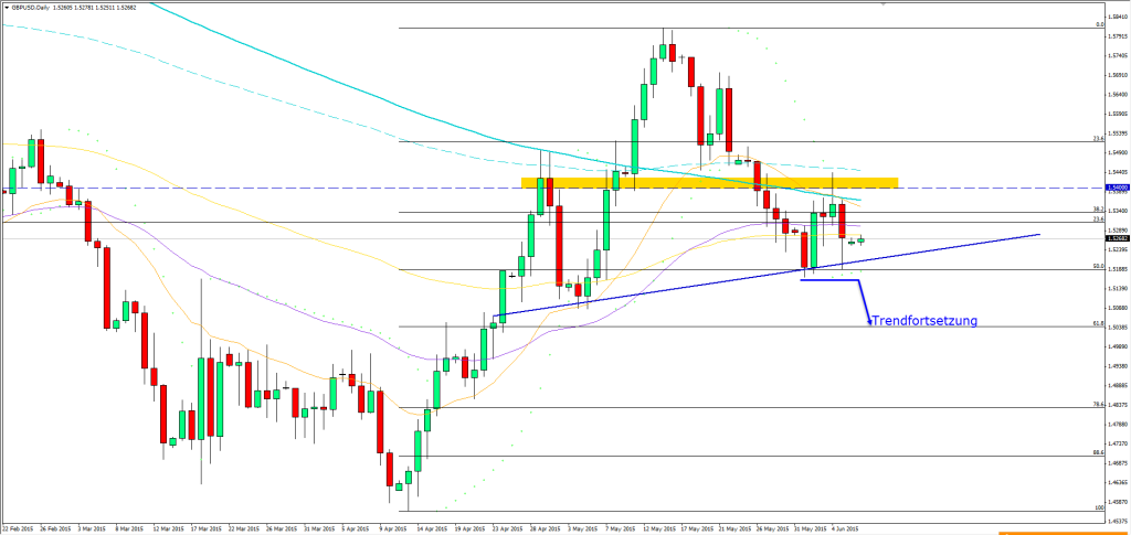 08.06.2015_Cable_daily