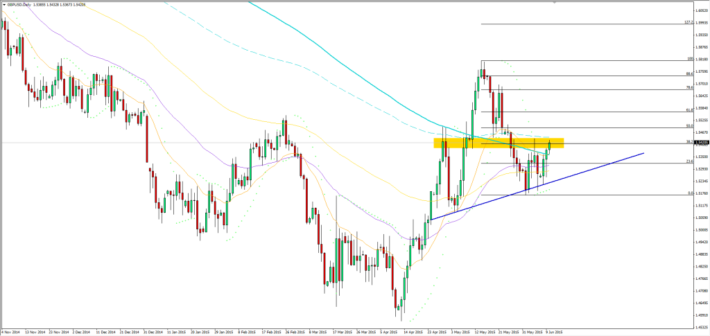 10.06.2015_cable_daily
