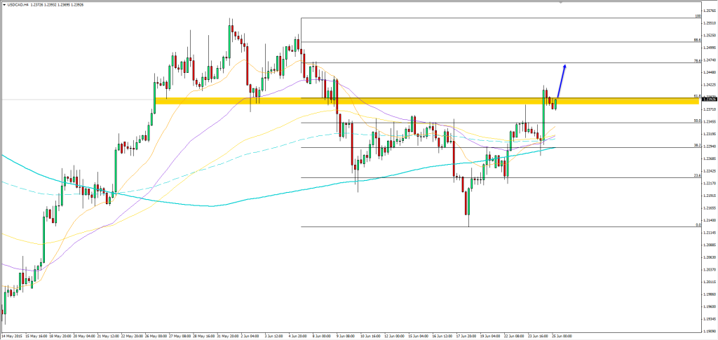 25.06.2015_USDCAD_h5