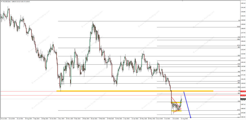 12.08.2015_gold_daily