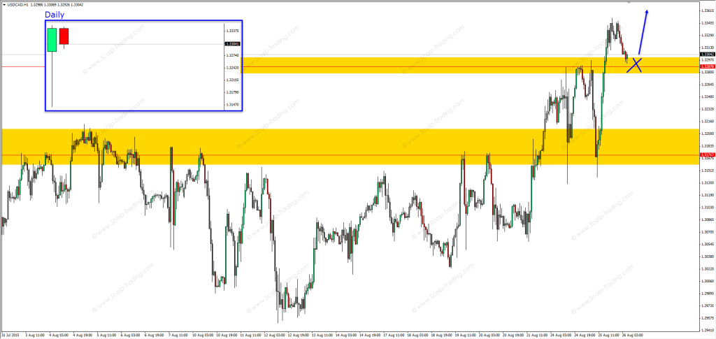 26.08.2015_usdcad_h1