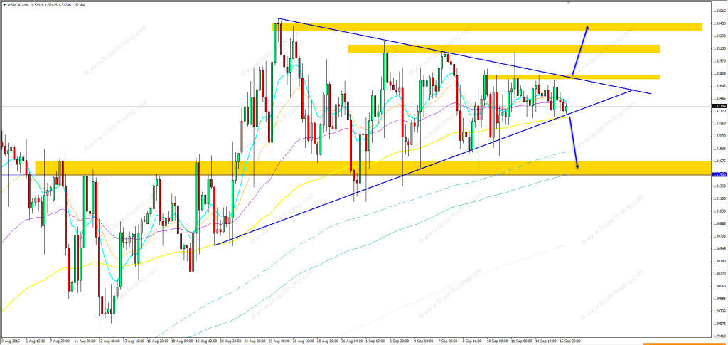 16.09.2015_USDCAD_h4