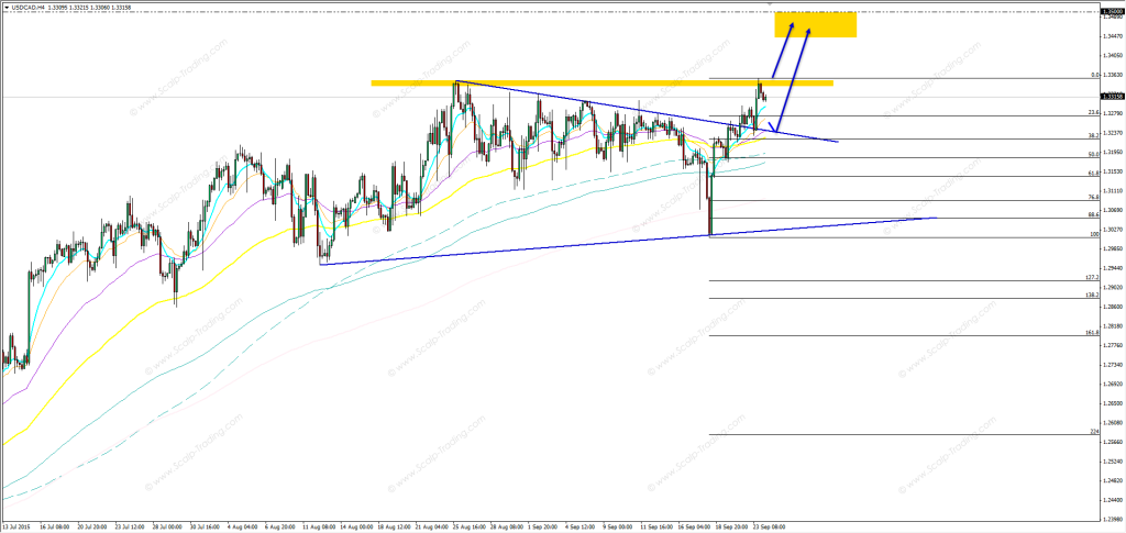 24.09.2015_USDCAD_h4
