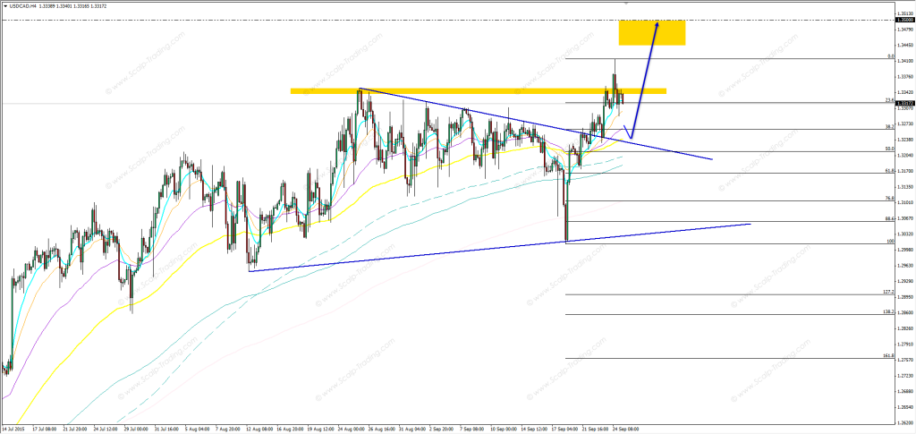 25.09.2015_USDCAD_h4