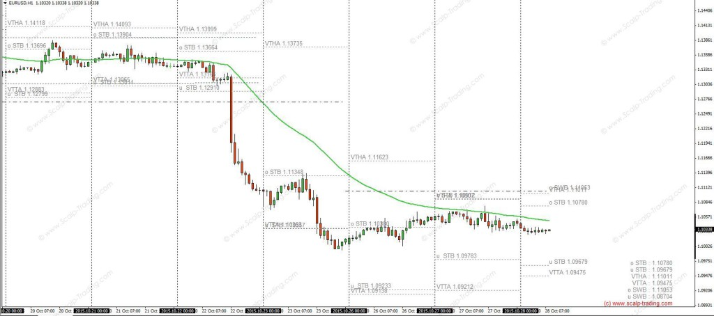 professional forex trading systems